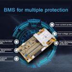 Колико знате о БМС